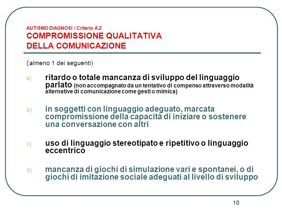 10 AUTISMO DIAGNOSI / Criterio A.2 COMPROMISSIONE QUALITATIVA DELLA COMUNICAZIONE ( almeno 1 dei seguenti) a) ritardo o totale mancanza di sviluppo de
