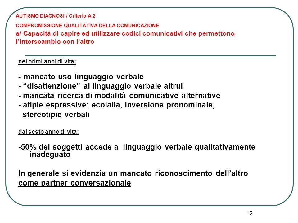 12 AUTISMO DIAGNOSI / Criterio A.2 COMPROMISSIONE QUALITATIVA DELLA COMUNICAZIONE a/ Capacità di capire ed utilizzare codici comunicativi che permetto
