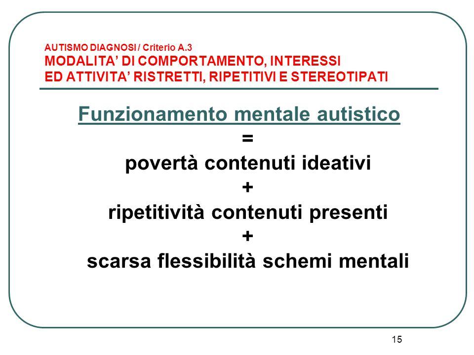 15 AUTISMO DIAGNOSI / Criterio A.3 MODALITA' DI COMPORTAMENTO, INTERESSI ED ATTIVITA' RISTRETTI, RIPETITIVI E STEREOTIPATI Funzionamento mentale autis