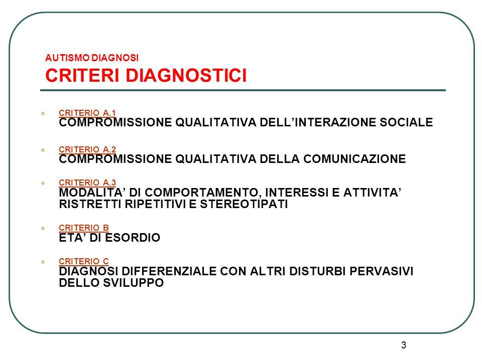 3 AUTISMO DIAGNOSI CRITERI DIAGNOSTICI CRITERIO A.1 COMPROMISSIONE QUALITATIVA DELL'INTERAZIONE SOCIALE CRITERIO A.2 COMPROMISSIONE QUALITATIVA DELLA