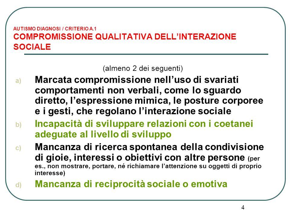 4 AUTISMO DIAGNOSI / CRITERIO A.1 COMPROMISSIONE QUALITATIVA DELL'INTERAZIONE SOCIALE (almeno 2 dei seguenti) a) Marcata compromissione nell'uso di sv