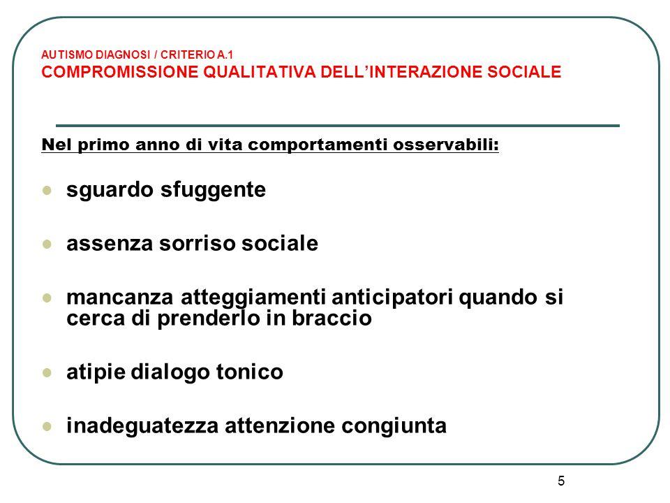 5 AUTISMO DIAGNOSI / CRITERIO A.1 COMPROMISSIONE QUALITATIVA DELL'INTERAZIONE SOCIALE Nel primo anno di vita comportamenti osservabili: sguardo sfugge