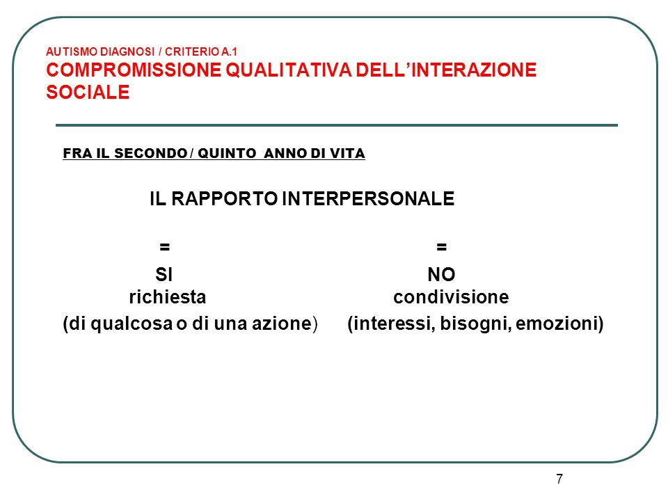 7 AUTISMO DIAGNOSI / CRITERIO A.1 COMPROMISSIONE QUALITATIVA DELL'INTERAZIONE SOCIALE FRA IL SECONDO / QUINTO ANNO DI VITA IL RAPPORTO INTERPERSONALE