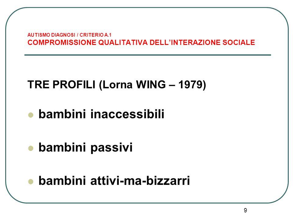 9 AUTISMO DIAGNOSI / CRITERIO A.1 COMPROMISSIONE QUALITATIVA DELL'INTERAZIONE SOCIALE TRE PROFILI (Lorna WING – 1979) bambini inaccessibili bambini pa