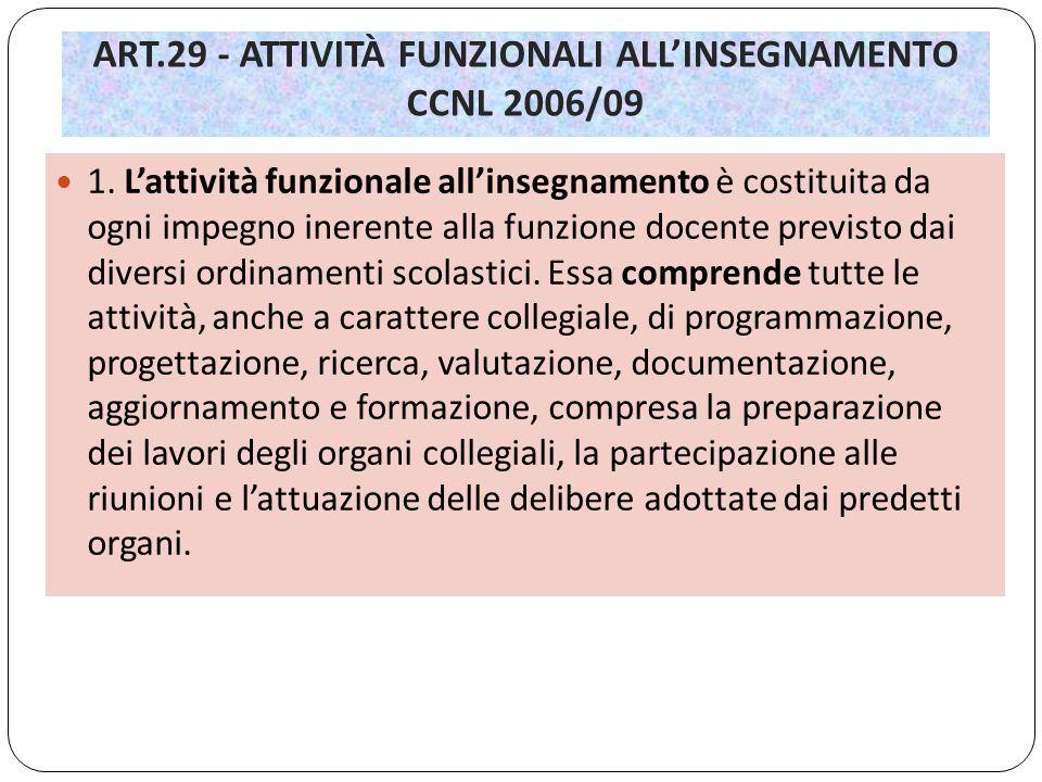 ART.29 - ATTIVITÀ FUNZIONALI ALL'INSEGNAMENTO CCNL 2006/09 1.
