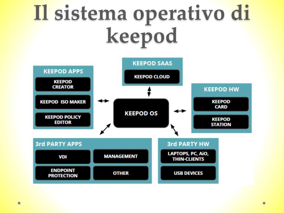 Il sistema operativo di keepod