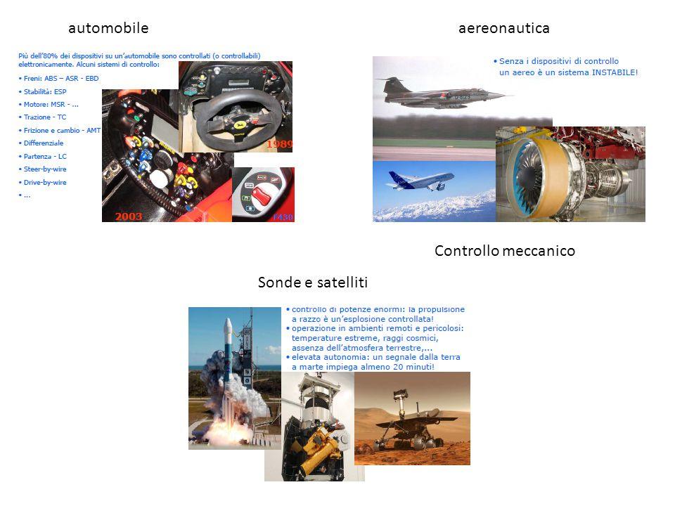 automobileaereonautica Sonde e satelliti Controllo meccanico