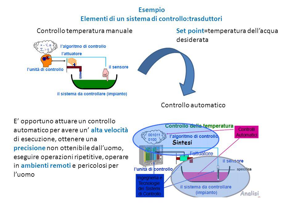 Esempio Elementi di un sistema di controllo:trasduttori Controllo temperatura manuale Controllo automatico E' opportuno attuare un controllo automatic