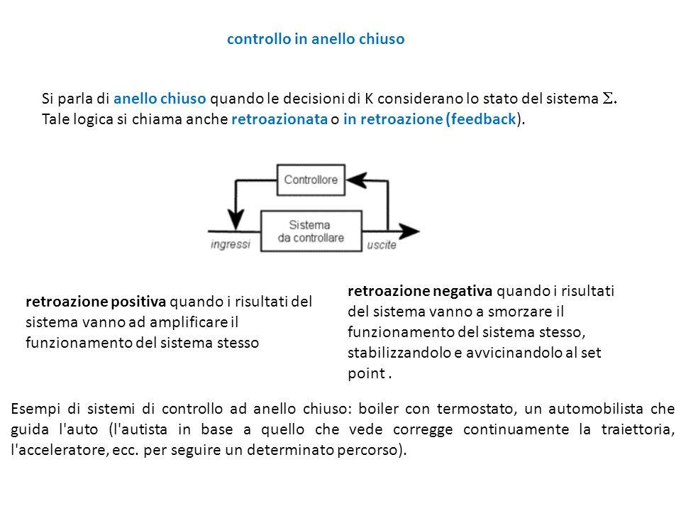 controllo in anello chiuso Si parla di anello chiuso quando le decisioni di K considerano lo stato del sistema  Tale logica si chiama anche retroazi