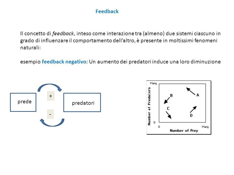 Il concetto di feedback, inteso come interazione tra (almeno) due sistemi ciascuno in grado di influenzare il comportamento dell'altro, è presente in