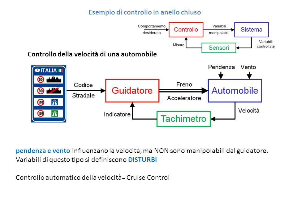 pendenza e vento influenzano la velocità, ma NON sono manipolabili dal guidatore. Variabili di questo tipo si definiscono DISTURBI Controllo automatic