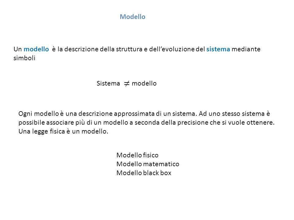 Modello Un modello è la descrizione della struttura e dell'evoluzione del sistema mediante simboli Sistema modello Ogni modello è una descrizione appr