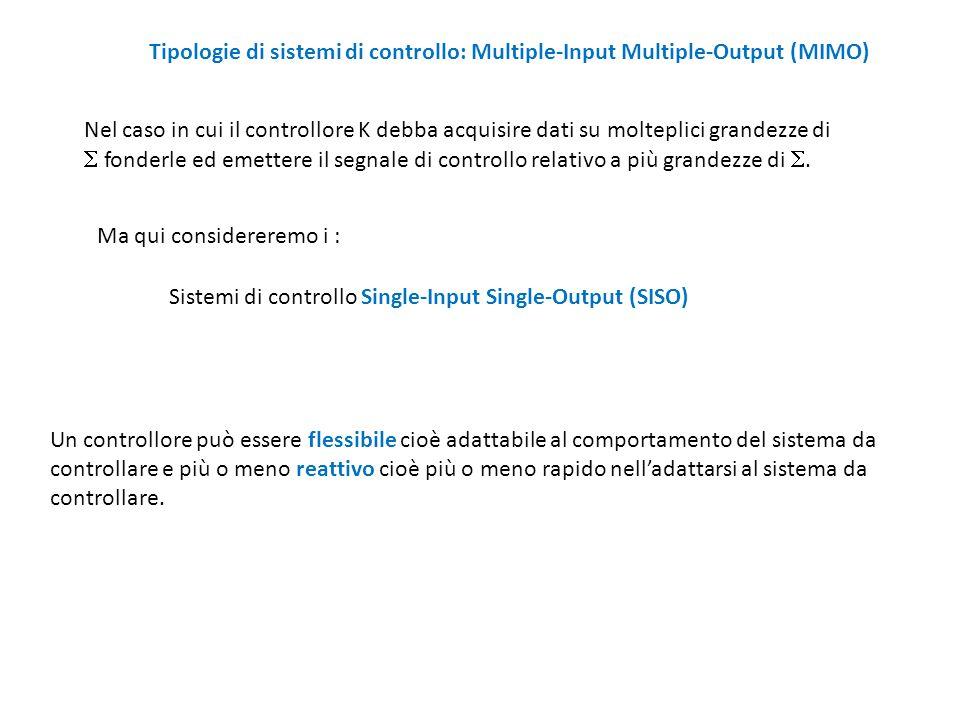 Tipologie di sistemi di controllo: Multiple-Input Multiple-Output (MIMO) Nel caso in cui il controllore K debba acquisire dati su molteplici grandezze