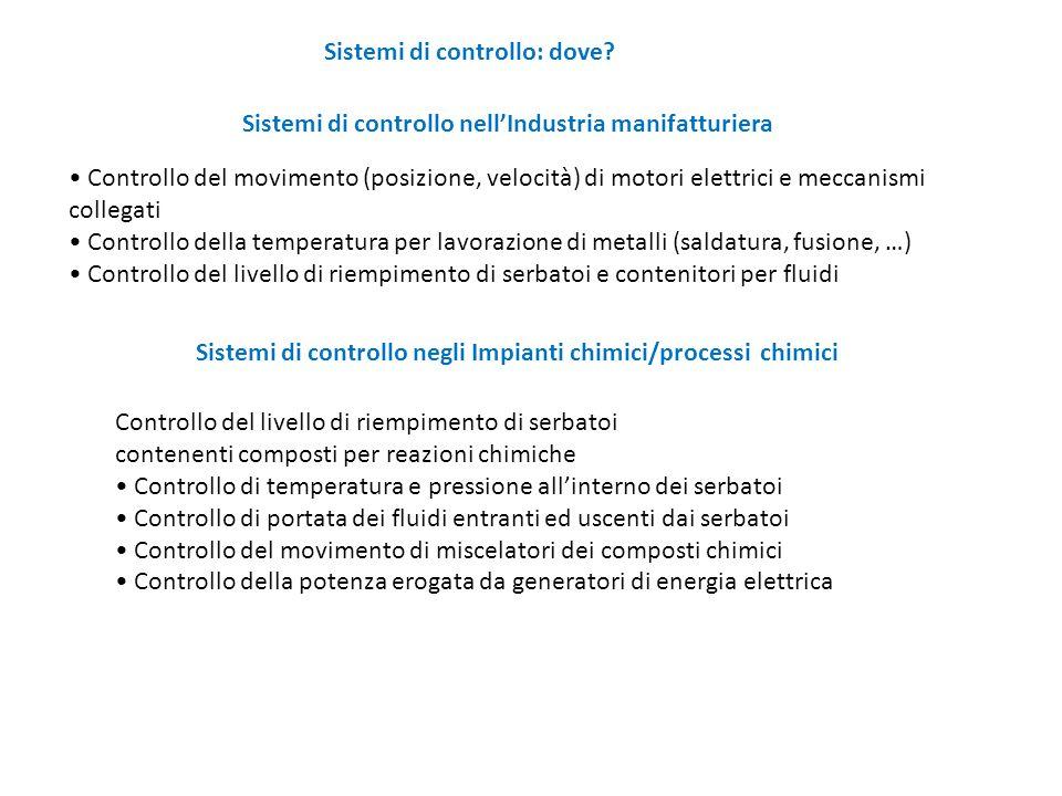 Sistemi di controllo in Automobili, Motocicli, Velivoli, Imbarcazioni..