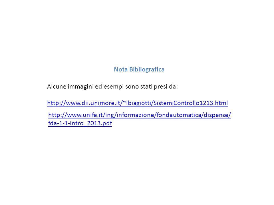Nota Bibliografica Alcune immagini ed esempi sono stati presi da: http://www.dii.unimore.it/~lbiagiotti/SistemiControllo1213.html http://www.unife.it/
