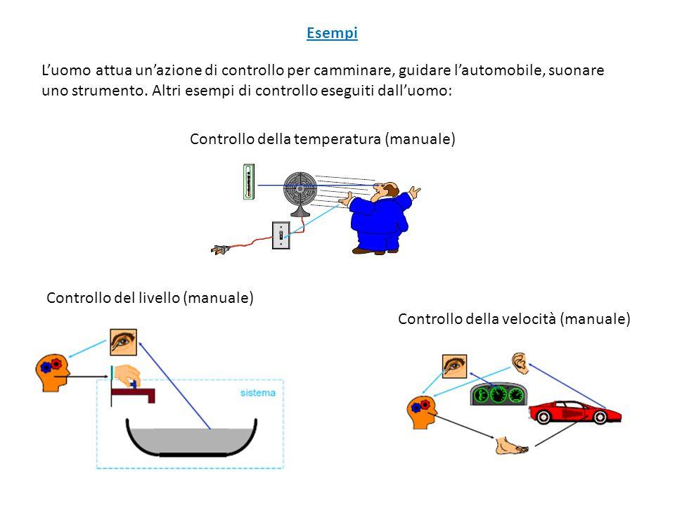 Altri esempi di controllo Robot per lavorazioni industriali Veicoli agricoli Automobili Engine Control Unit: controllo alimentazione/funzionamento motore