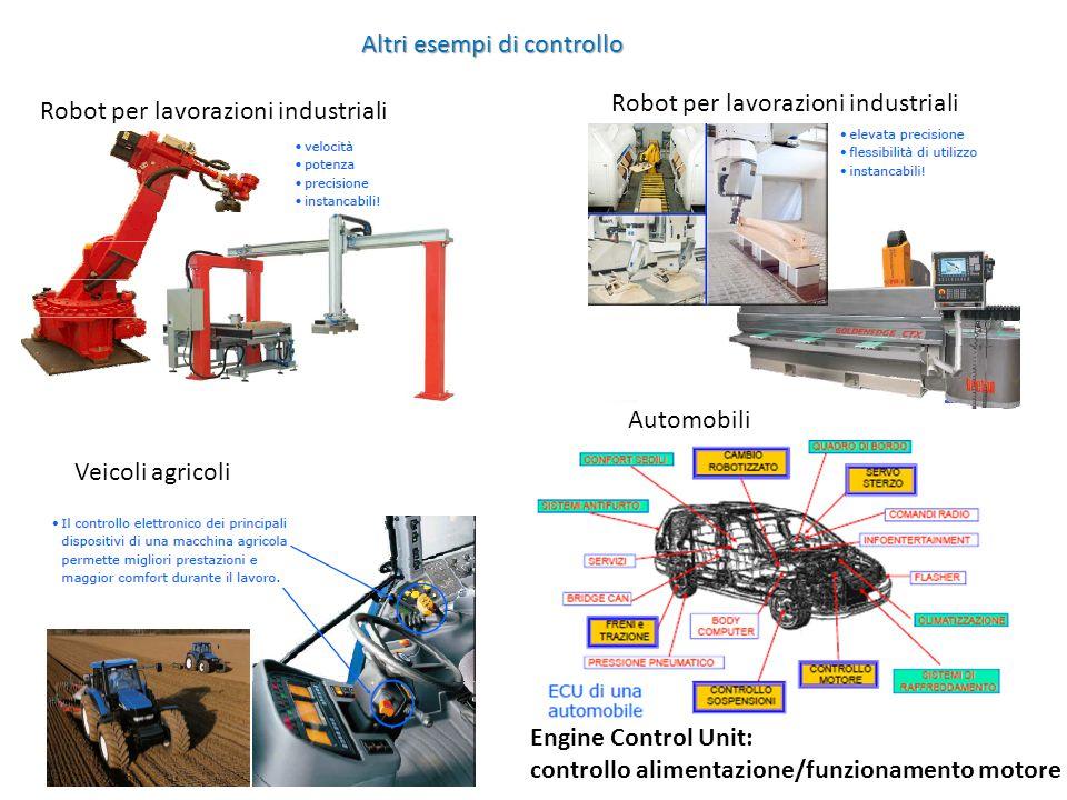 Altri esempi di controllo Robot per lavorazioni industriali Veicoli agricoli Automobili Engine Control Unit: controllo alimentazione/funzionamento mot