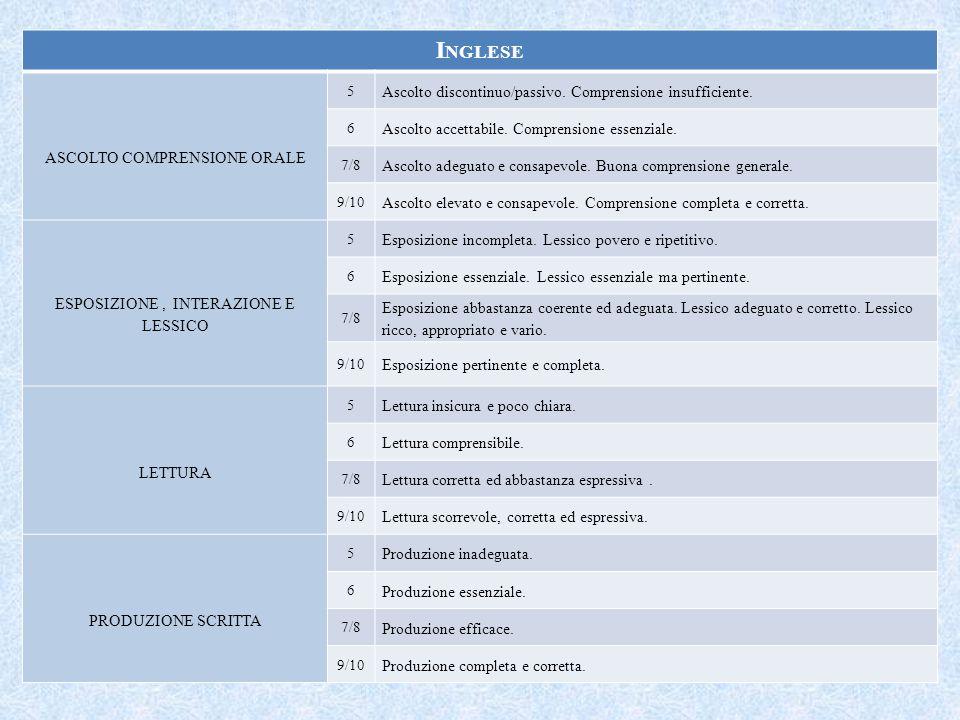 I NGLESE ASCOLTO COMPRENSIONE ORALE 5 Ascolto discontinuo/passivo.