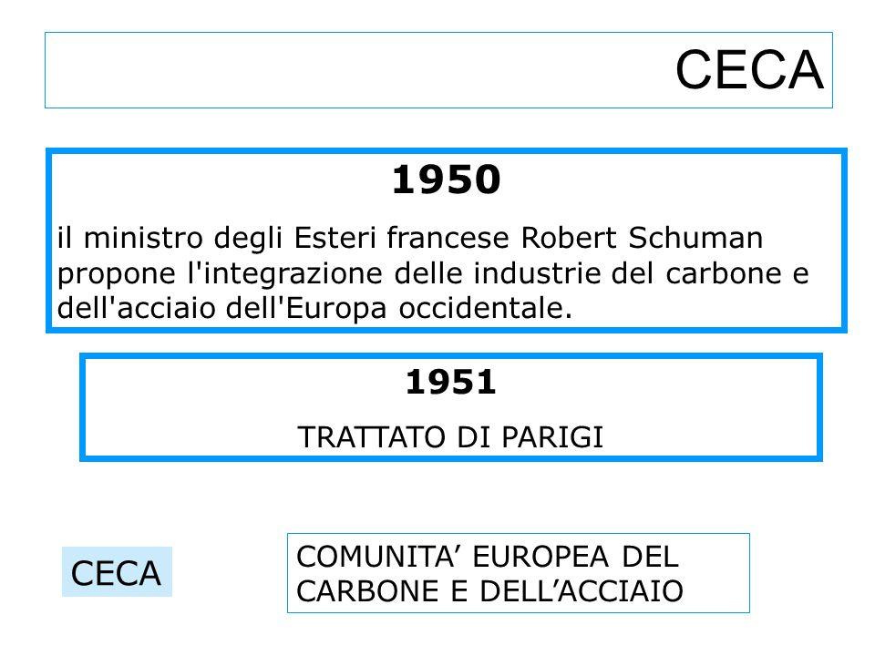CECA 1950 il ministro degli Esteri francese Robert Schuman propone l'integrazione delle industrie del carbone e dell'acciaio dell'Europa occidentale.