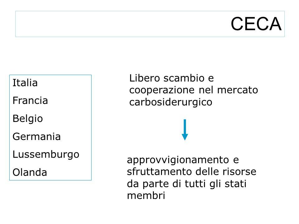 CECA Italia Francia Belgio Germania Lussemburgo Olanda Libero scambio e cooperazione nel mercato carbosiderurgico approvvigionamento e sfruttamento de