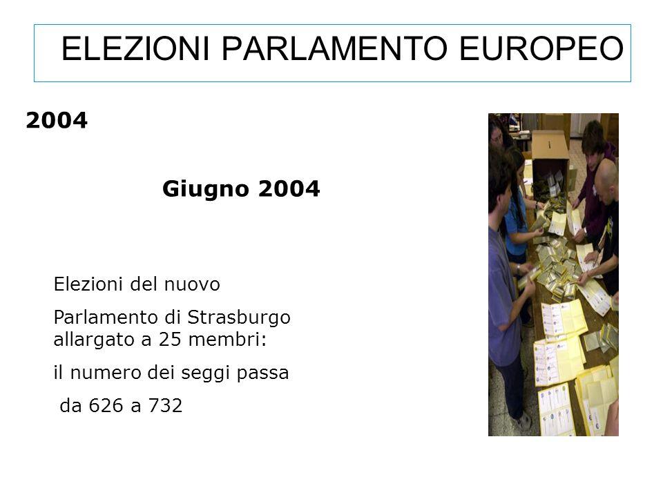 ELEZIONI PARLAMENTO EUROPEO 2004 Giugno 2004 Elezioni del nuovo Parlamento di Strasburgo allargato a 25 membri: il numero dei seggi passa da 626 a 732