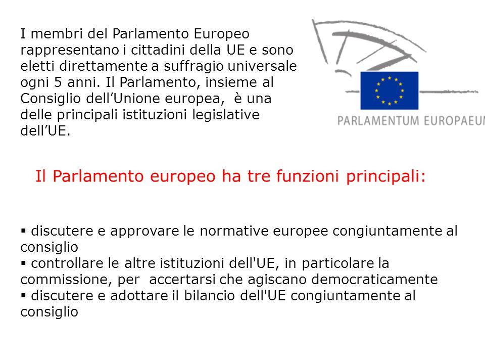 I membri del Parlamento Europeo rappresentano i cittadini della UE e sono eletti direttamente a suffragio universale ogni 5 anni. Il Parlamento, insie