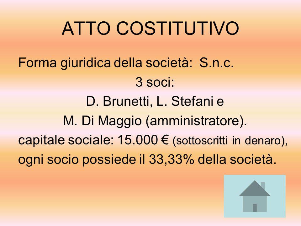 ATTO COSTITUTIVO Forma giuridica della società: S.n.c. 3 soci: D. Brunetti, L. Stefani e M. Di Maggio (amministratore). capitale sociale: 15.000 € (so