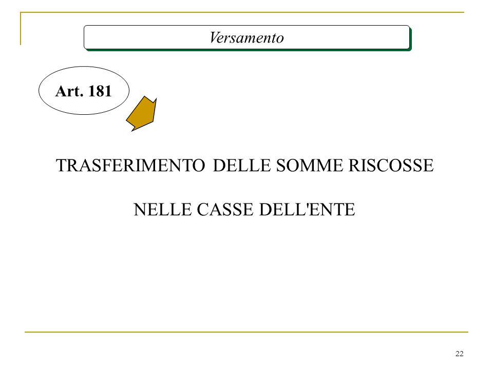 22 Versamento TRASFERIMENTO DELLE SOMME RISCOSSE NELLE CASSE DELL ENTE Art. 181