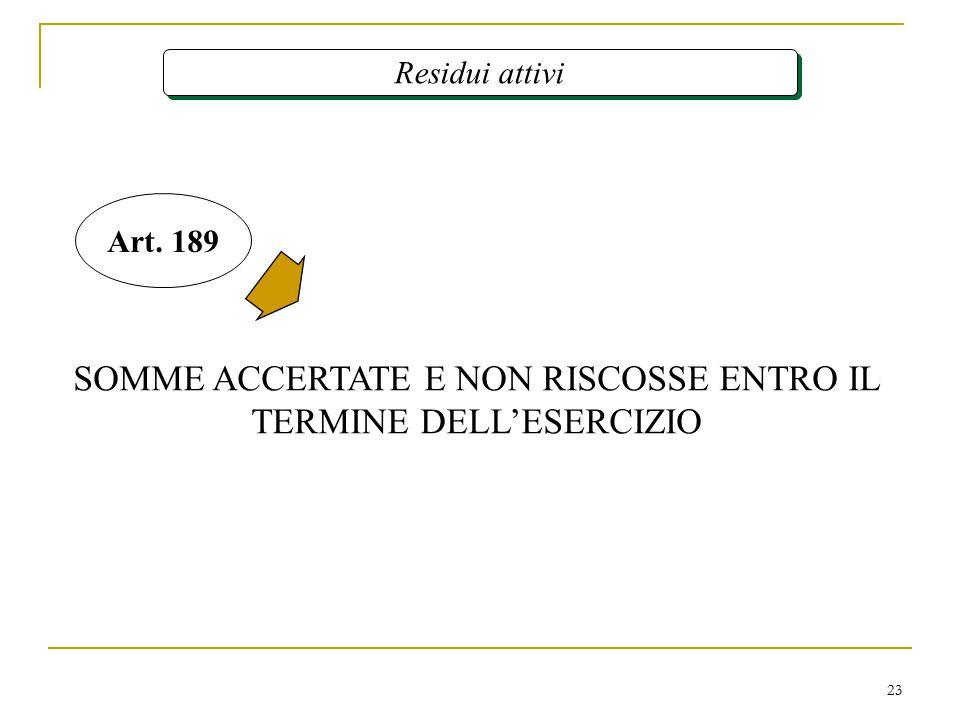 23 Residui attivi SOMME ACCERTATE E NON RISCOSSE ENTRO IL TERMINE DELL'ESERCIZIO Art. 189
