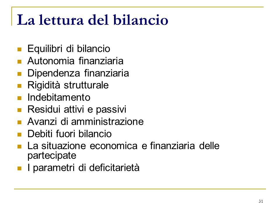 La lettura del bilancio Equilibri di bilancio Autonomia finanziaria Dipendenza finanziaria Rigidità strutturale Indebitamento Residui attivi e passivi Avanzi di amministrazione Debiti fuori bilancio La situazione economica e finanziaria delle partecipate I parametri di deficitarietà 31