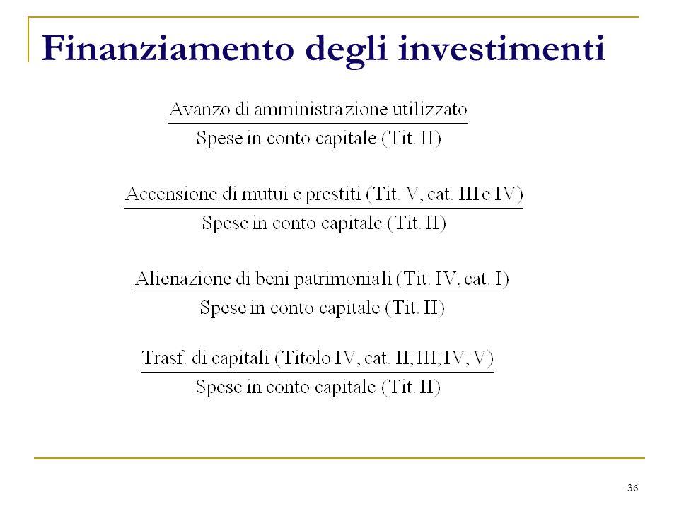 36 Finanziamento degli investimenti