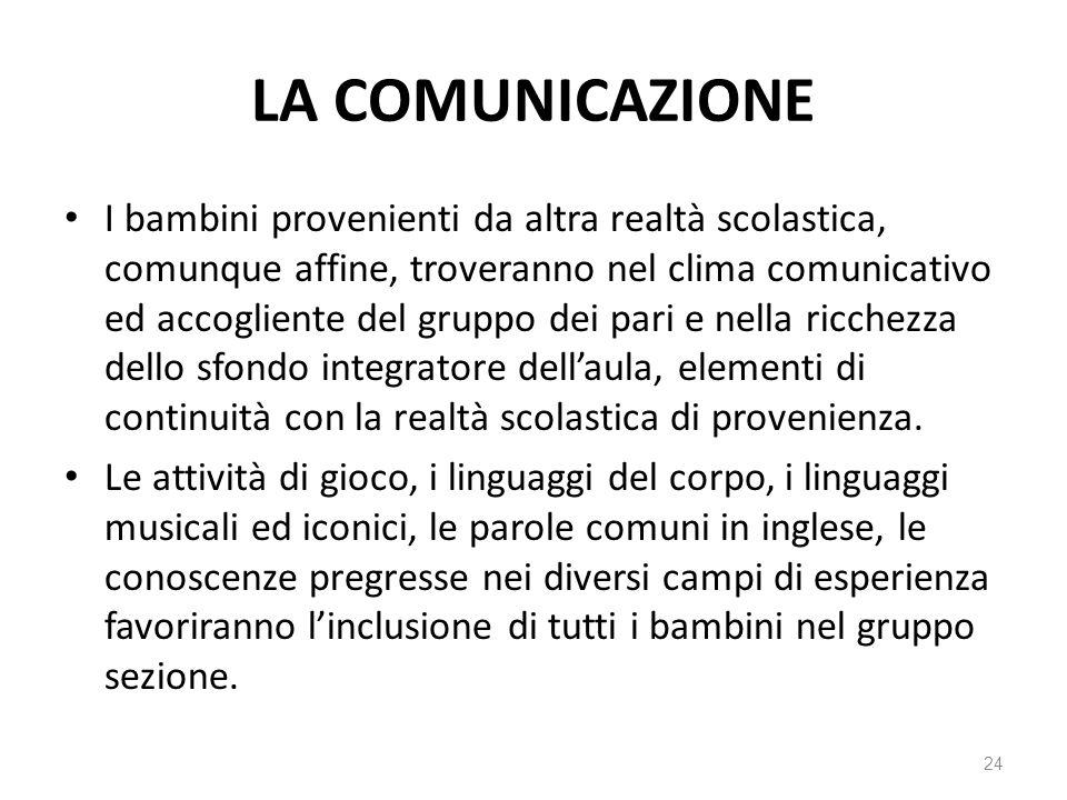 LA COMUNICAZIONE I bambini provenienti da altra realtà scolastica, comunque affine, troveranno nel clima comunicativo ed accogliente del gruppo dei pa