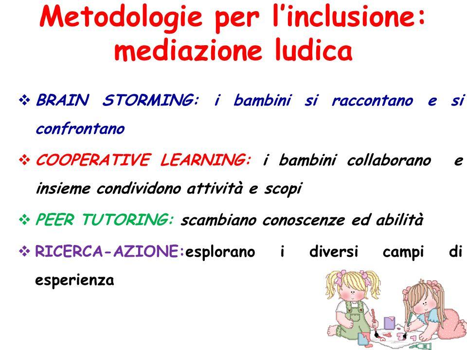 Metodologie per l'inclusione: mediazione ludica  BRAIN STORMING: i bambini si raccontano e si confrontano  COOPERATIVE LEARNING: i bambini collabora