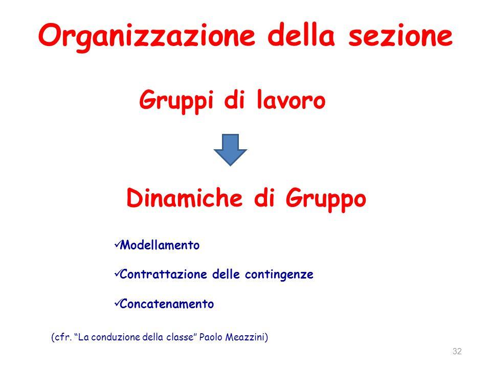 """Gruppi di lavoro 32 Organizzazione della sezione Dinamiche di Gruppo Modellamento Contrattazione delle contingenze Concatenamento (cfr. """"La conduzione"""