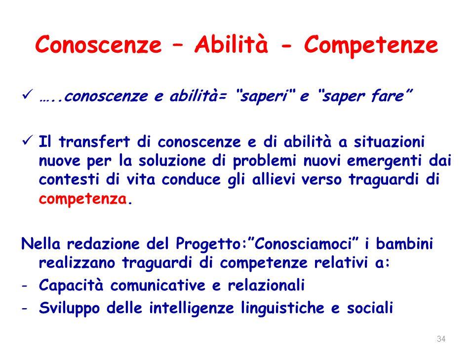 """Conoscenze – Abilità - Competenze …..conoscenze e abilità= """"saperi"""" e """"saper fare"""" Il transfert di conoscenze e di abilità a situazioni nuove per la s"""
