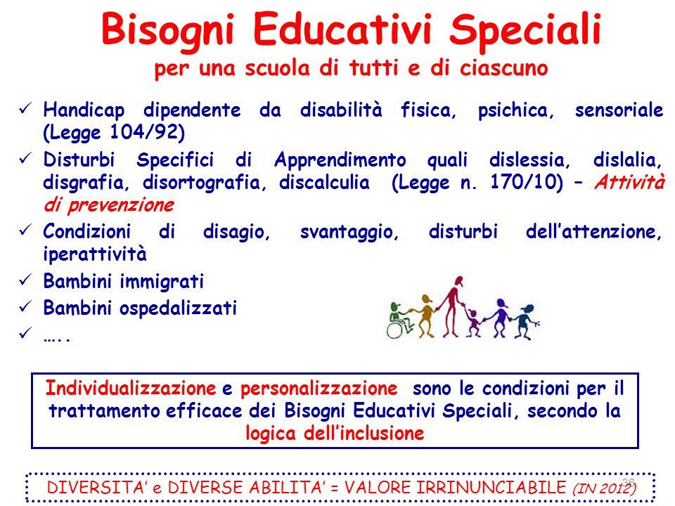Bisogni Educativi Speciali per una scuola di tutti e di ciascuno Handicap dipendente da disabilità fisica, psichica, sensoriale (Legge 104/92) Disturb