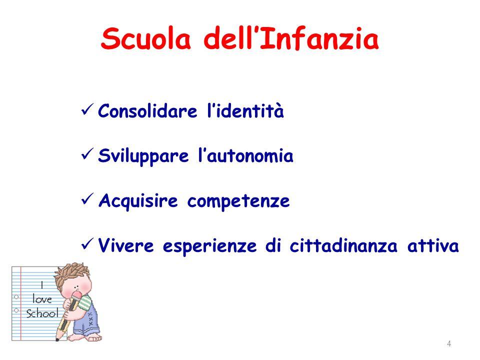 Scuola dell'Infanzia 4 Consolidare l'identità Sviluppare l'autonomia Acquisire competenze Vivere esperienze di cittadinanza attiva