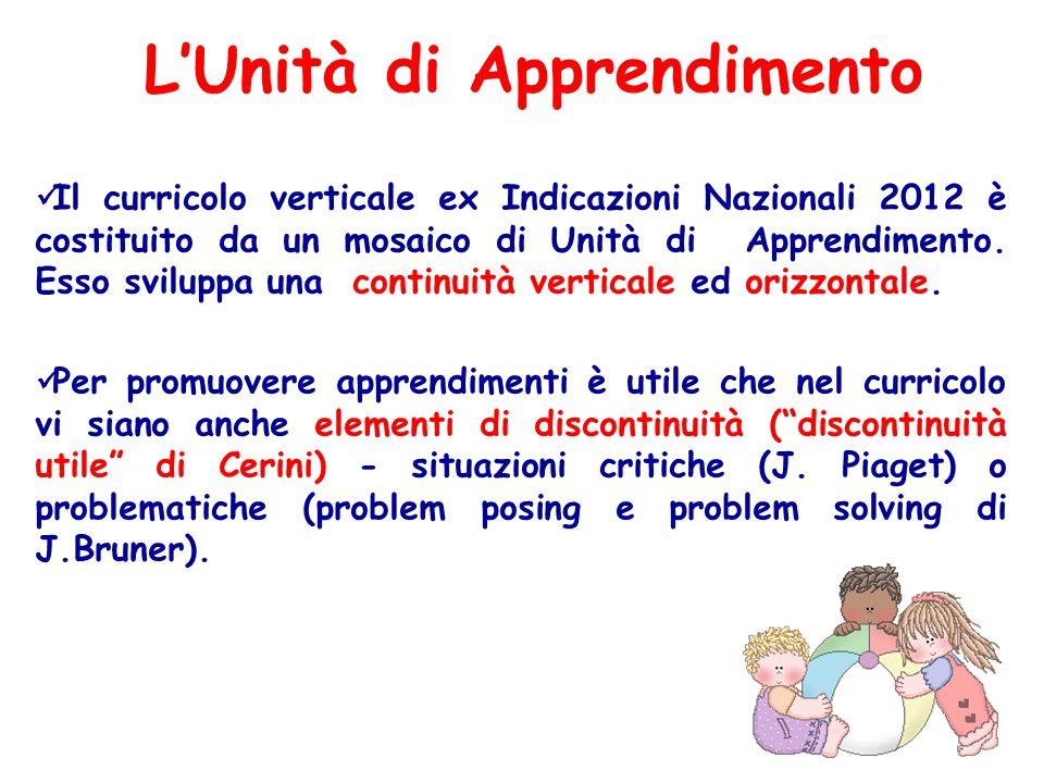 5 L'Unità di Apprendimento Il curricolo verticale ex Indicazioni Nazionali 2012 è costituito da un mosaico di Unità di Apprendimento. Esso sviluppa un