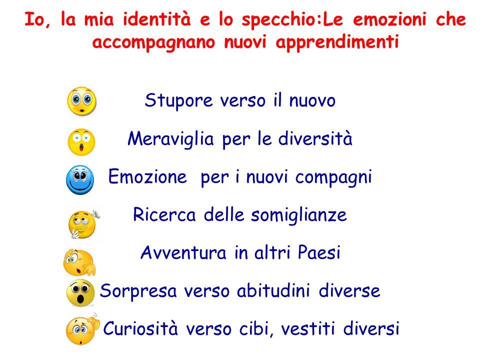 Sezione : N° allievi 25…… anni 4 Territorio : Napoli, Quartiere Vomero Profilo gruppo sezione: Sviluppo del linguaggio conforme all'età.