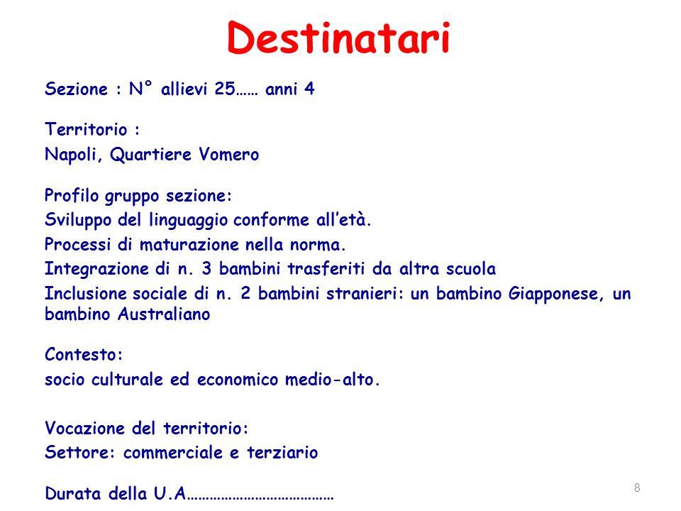 Sezione : N° allievi 25…… anni 4 Territorio : Napoli, Quartiere Vomero Profilo gruppo sezione: Sviluppo del linguaggio conforme all'età. Processi di m