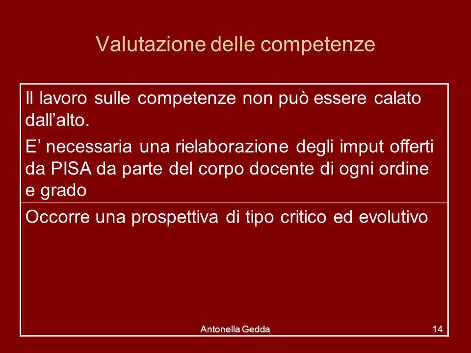 Antonella Gedda14 Valutazione delle competenze Il lavoro sulle competenze non può essere calato dall'alto. E' necessaria una rielaborazione degli impu