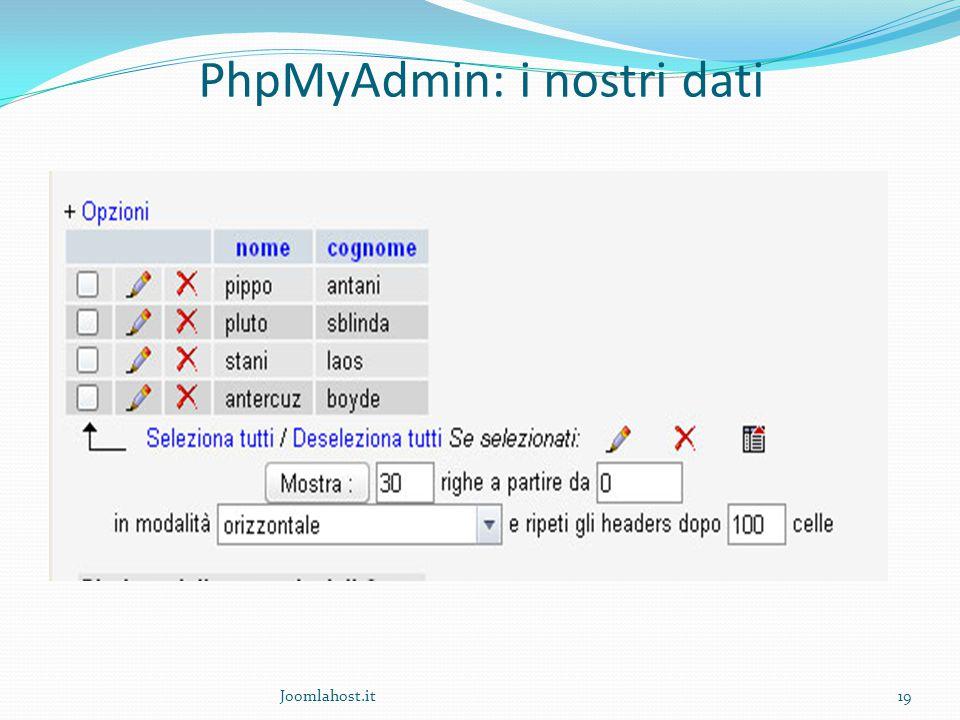 Joomlahost.it19 PhpMyAdmin: i nostri dati