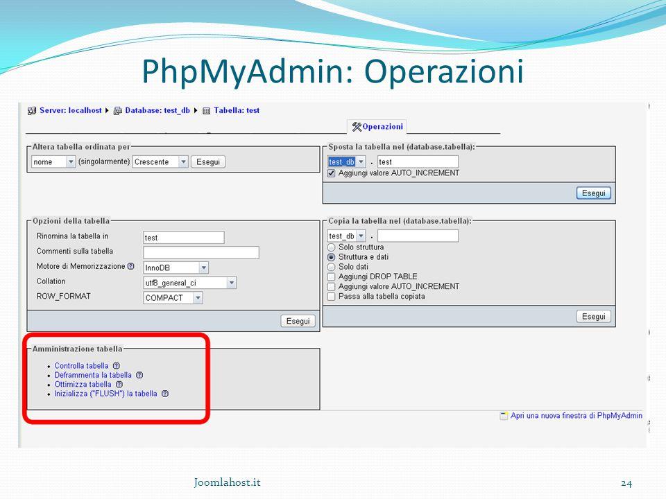 Joomlahost.it24 PhpMyAdmin: Operazioni