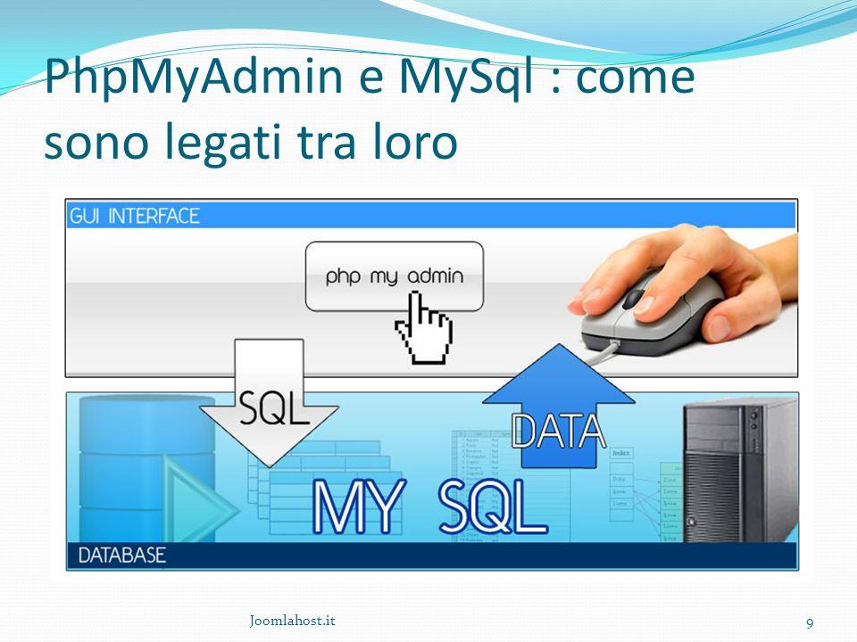 9 PhpMyAdmin e MySql : come sono legati tra loro