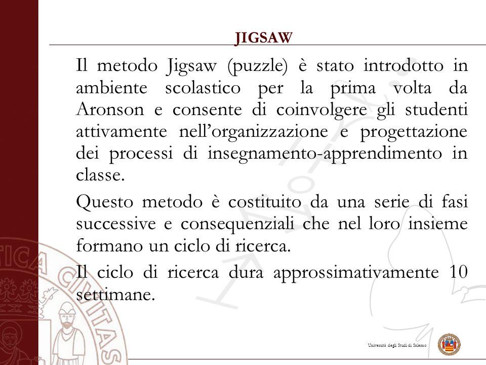 Università degli Studi di Salerno JIGSAW Il metodo Jigsaw (puzzle) è stato introdotto in ambiente scolastico per la prima volta da Aronson e consente di coinvolgere gli studenti attivamente nell'organizzazione e progettazione dei processi di insegnamento-apprendimento in classe.