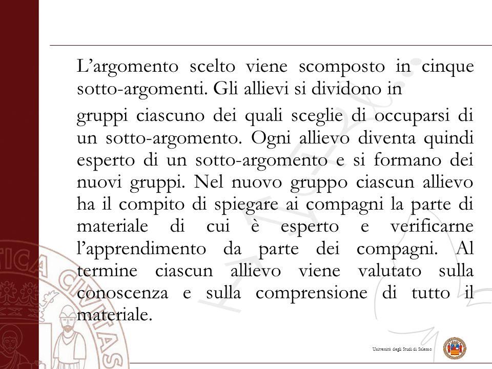 Università degli Studi di Salerno L'argomento scelto viene scomposto in cinque sotto-argomenti.