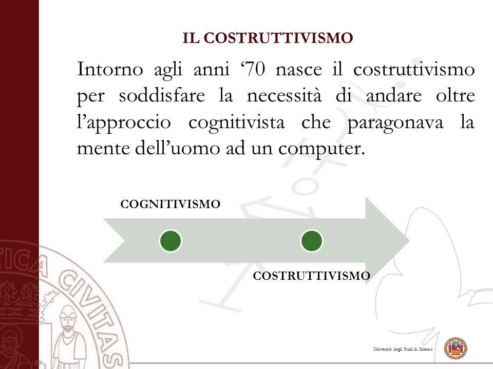 Università degli Studi di Salerno IL COSTRUTTIVISMO Intorno agli anni '70 nasce il costruttivismo per soddisfare la necessità di andare oltre l'approccio cognitivista che paragonava la mente dell'uomo ad un computer.