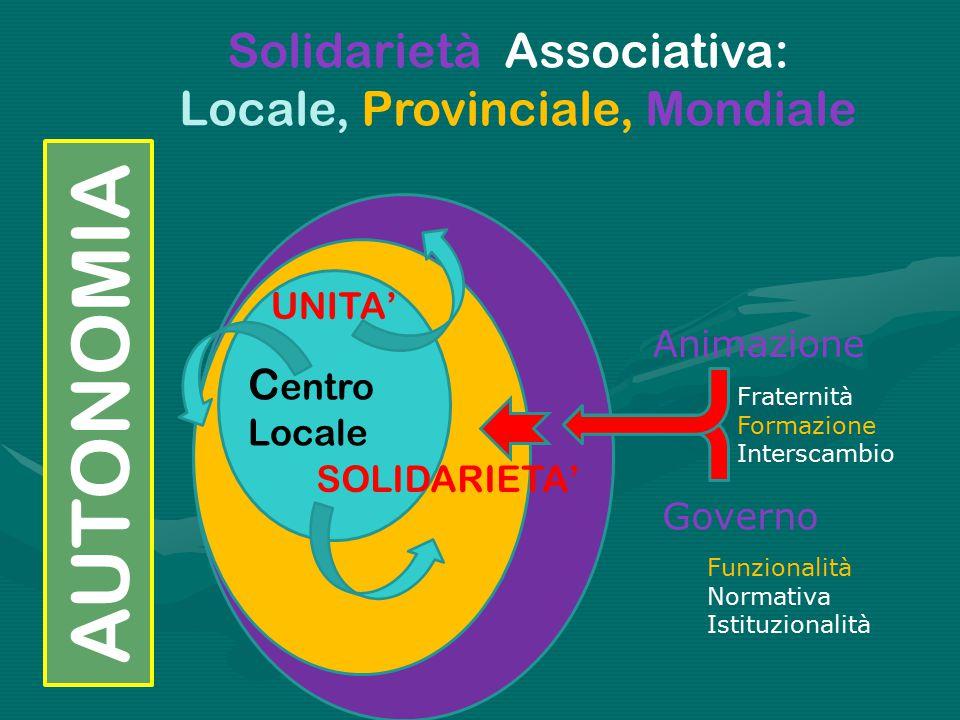 Solidarietà Associativa: Locale, Provinciale, Mondiale C entro Locale UNITA' SOLIDARIETA' Animazione Governo Fraternità Formazione Interscambio Funzionalità Normativa Istituzionalità AUTONOMIA