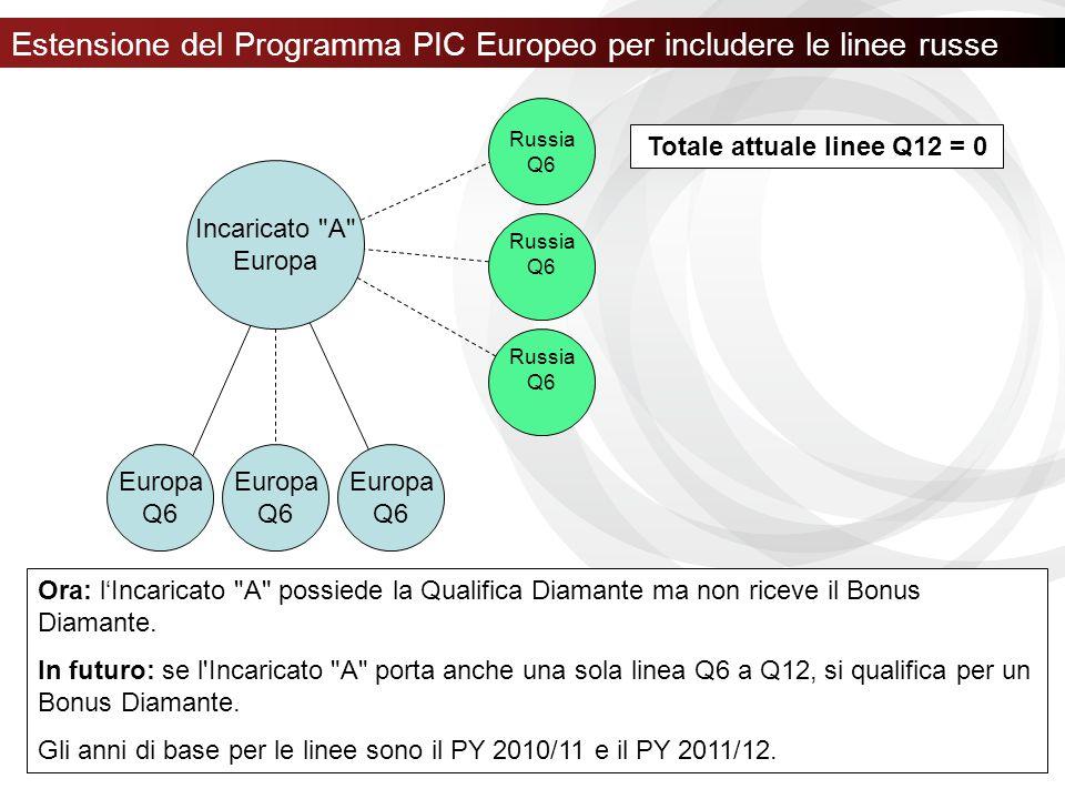 Estensione del Programma PIC Europeo per includere le linee russe Russia Q6 Russia Q6 Russia Q6 Europa Q6 Ora: l'Incaricato A possiede la Qualifica Diamante ma non riceve il Bonus Diamante.