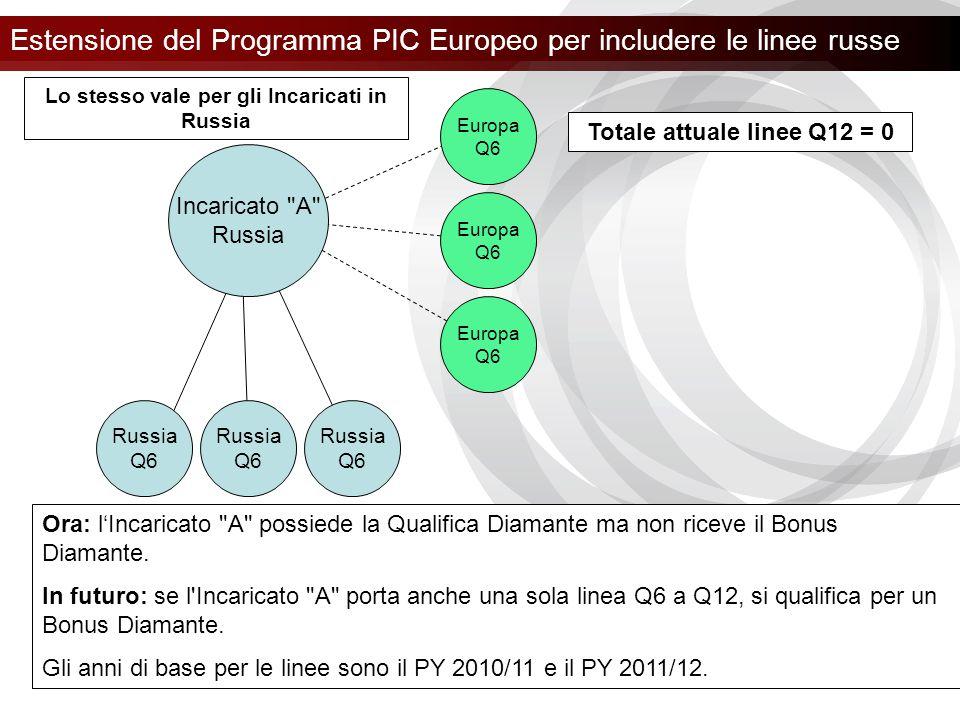 Estensione del Programma PIC Europeo per includere le linee russe Russia Q6 Russia Q6 Russia Q6 Europa Q6 Ora: l'Incaricato